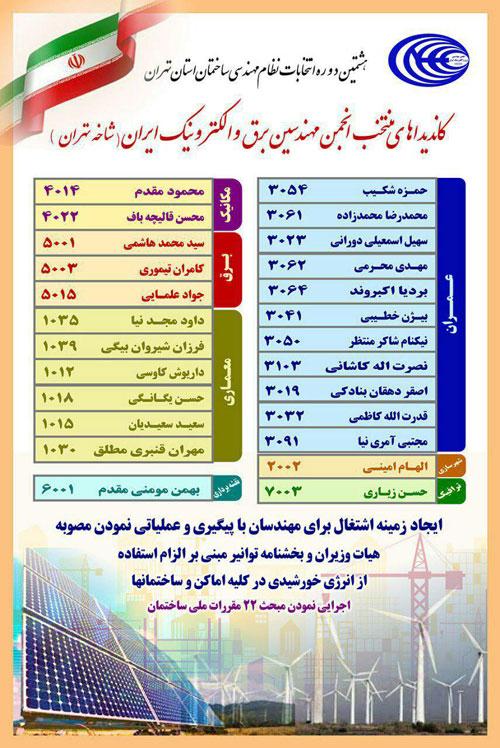هشتمین دوره انتخابات نظام مهندسی شاخه تهران